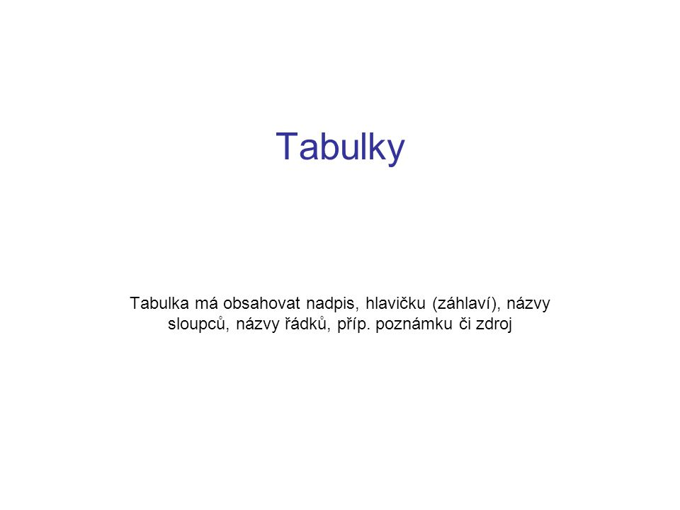 Tabulky Tabulka má obsahovat nadpis, hlavičku (záhlaví), názvy sloupců, názvy řádků, příp.