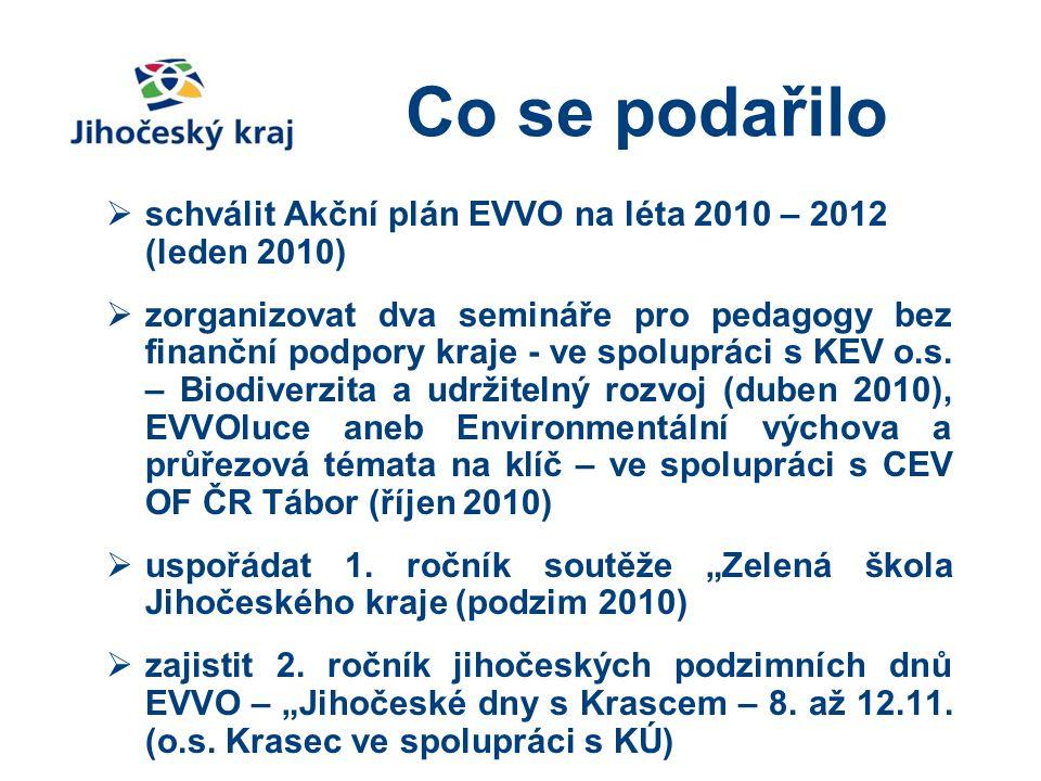 Co se podařilo schválit Akční plán EVVO na léta 2010 – 2012 (leden 2010)