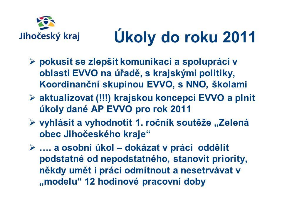 Úkoly do roku 2011