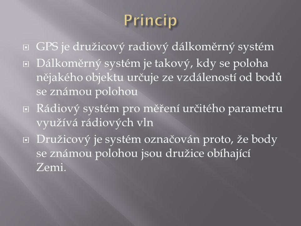 Princip GPS je družicový radiový dálkoměrný systém