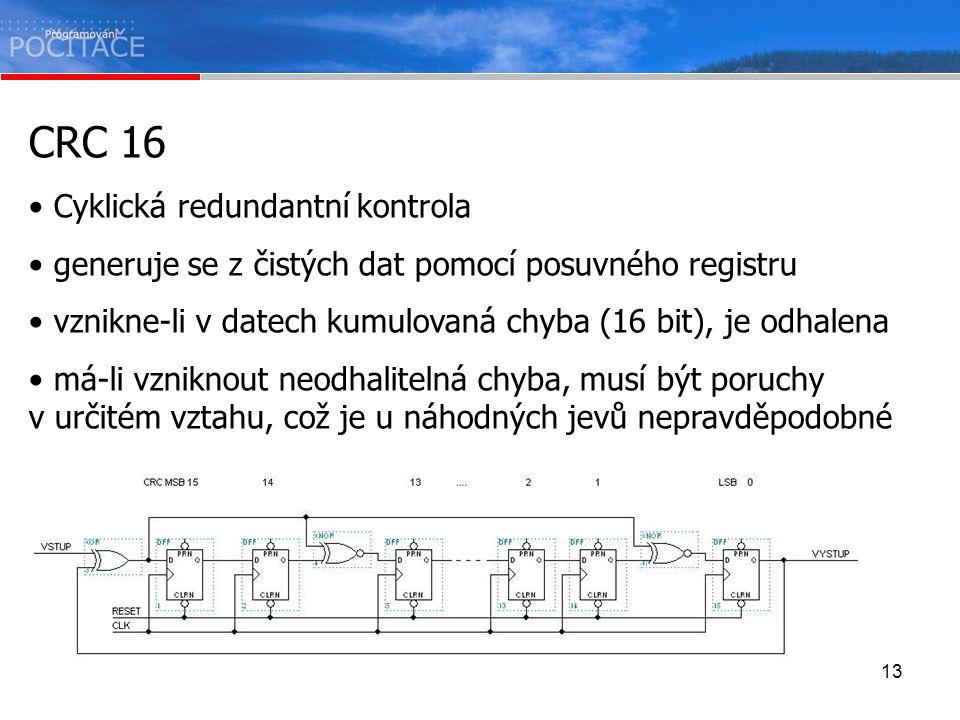 CRC 16 Cyklická redundantní kontrola