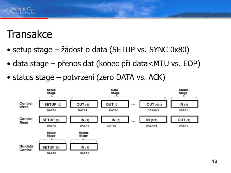 Transakce setup stage – žádost o data (SETUP vs. SYNC 0x80)