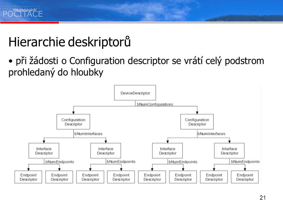 Hierarchie deskriptorů