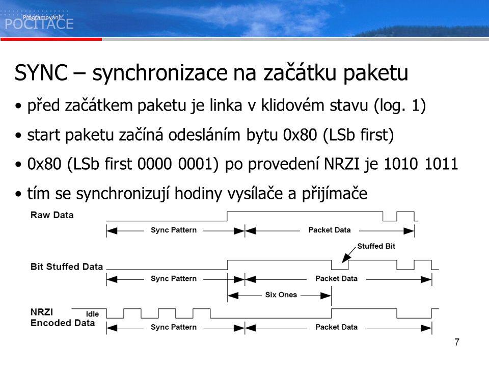 SYNC – synchronizace na začátku paketu