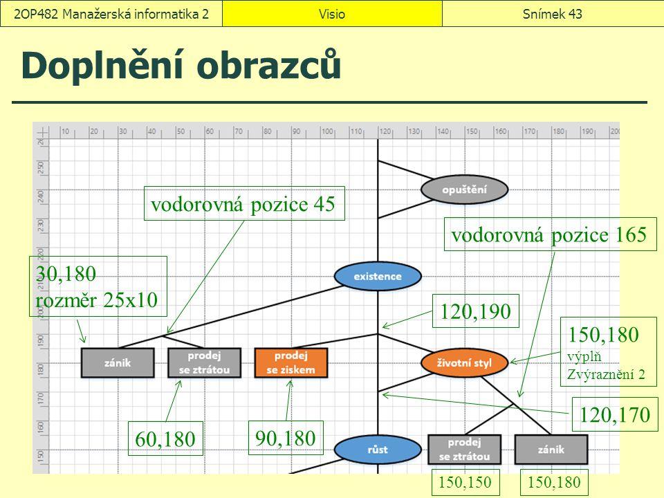 2OP482 Manažerská informatika 2