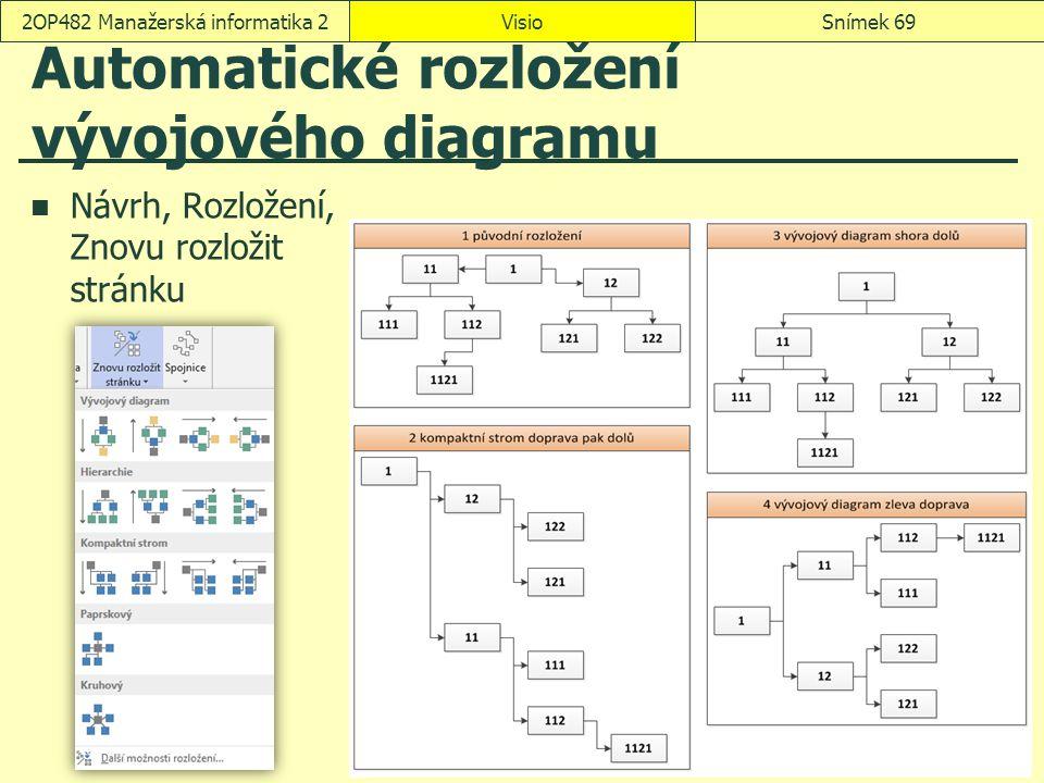 Automatické rozložení vývojového diagramu