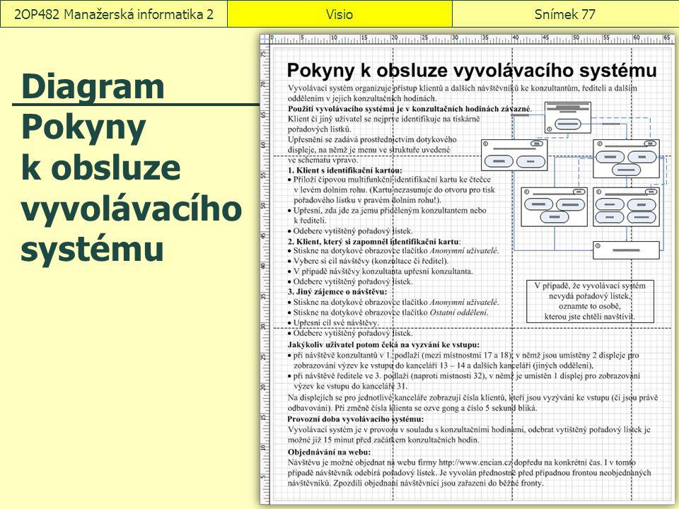 Diagram Pokyny k obsluze vyvolávacího systému
