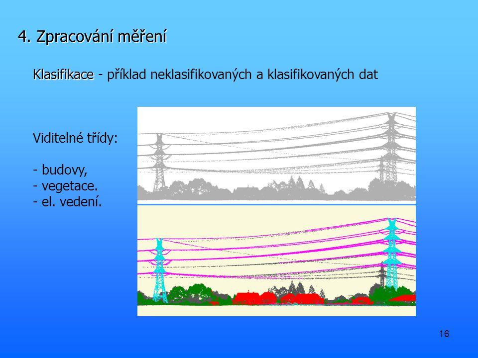 4. Zpracování měření Klasifikace - příklad neklasifikovaných a klasifikovaných dat. Viditelné třídy: