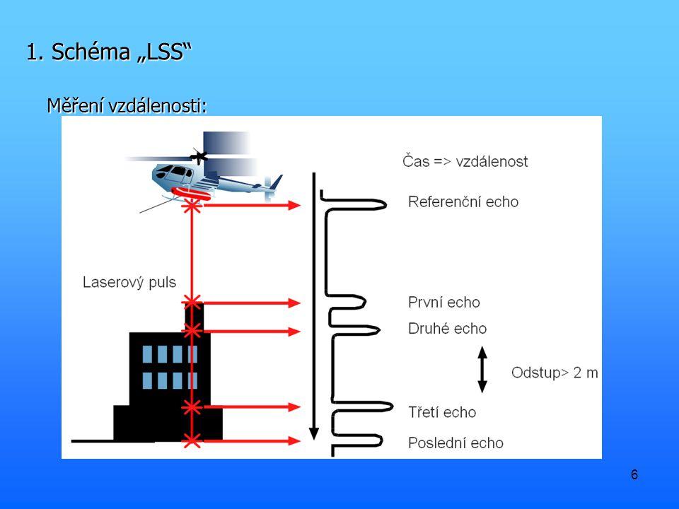 """1. Schéma """"LSS Měření vzdálenosti:"""
