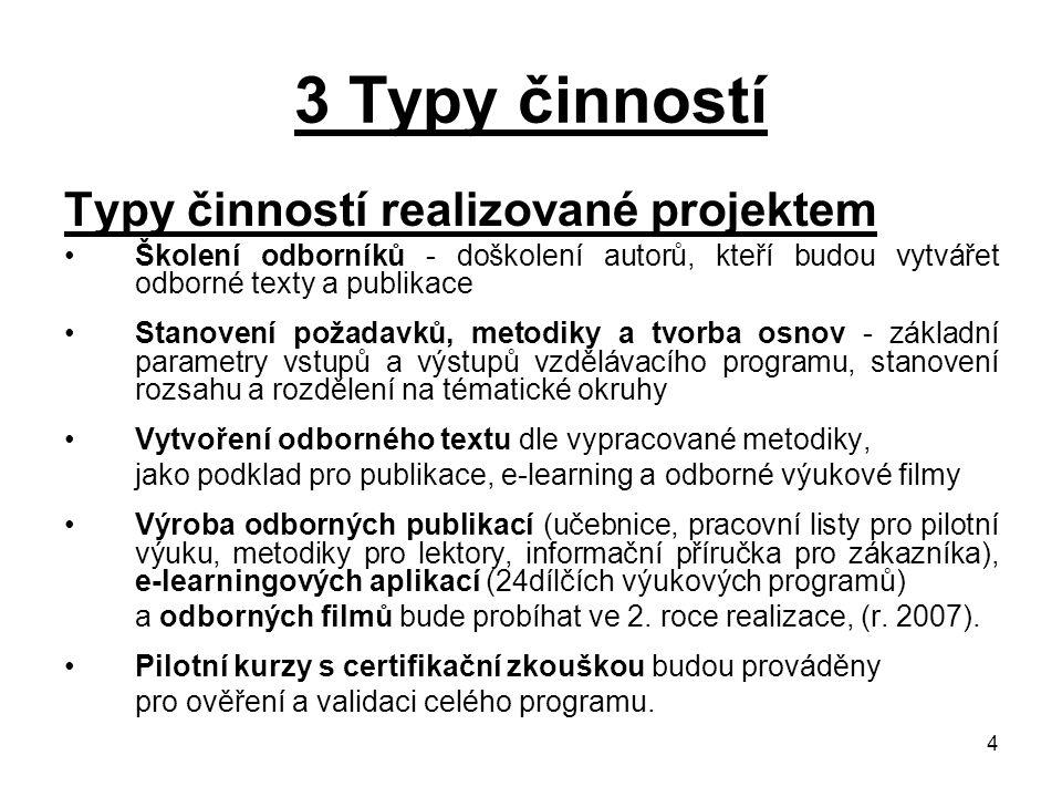 3 Typy činností Typy činností realizované projektem