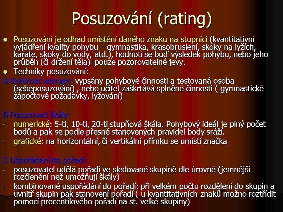 Posuzování (rating)
