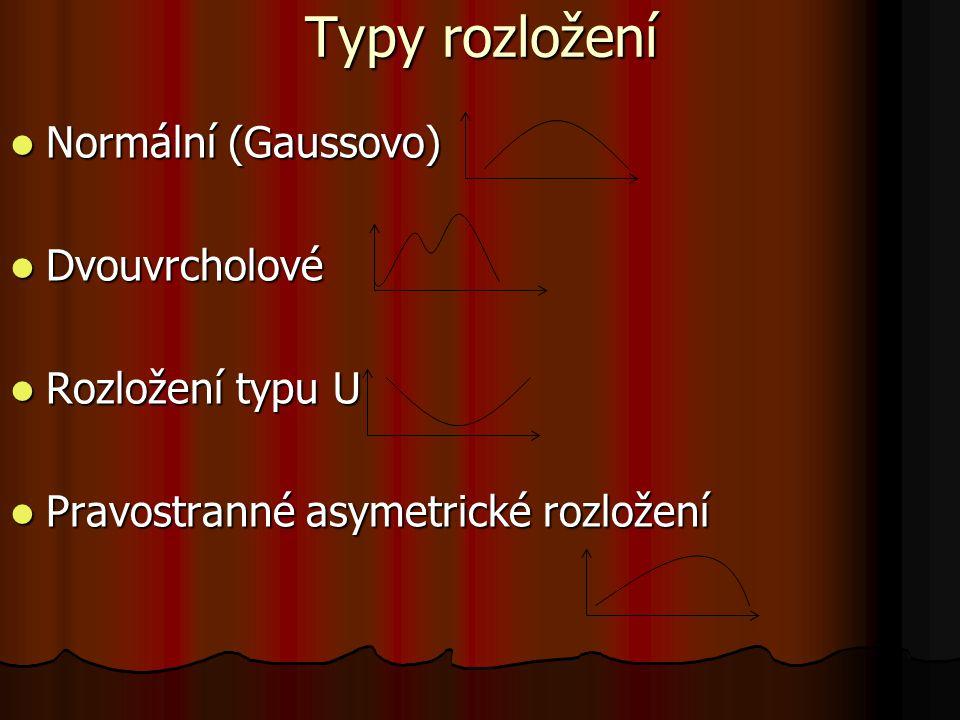 Typy rozložení Normální (Gaussovo) Dvouvrcholové Rozložení typu U