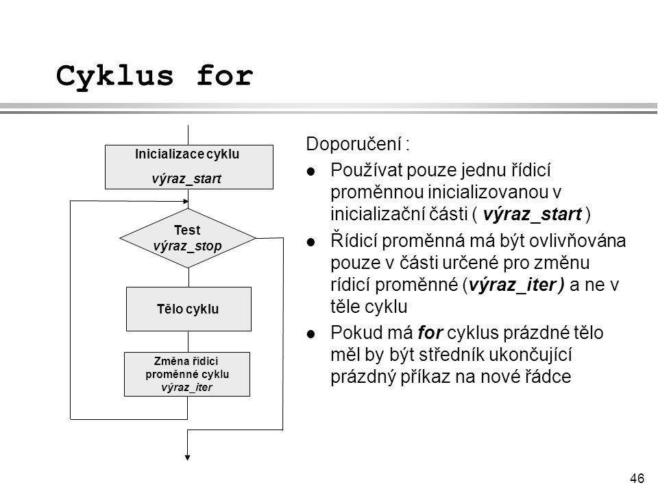 Cyklus for Doporučení :
