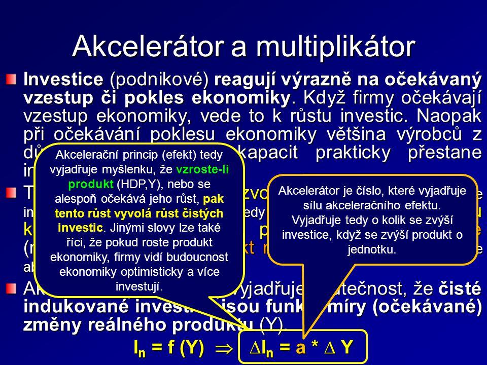 Akcelerátor a multiplikátor
