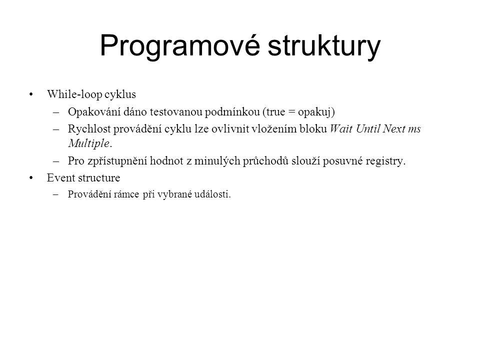 Programové struktury While-loop cyklus