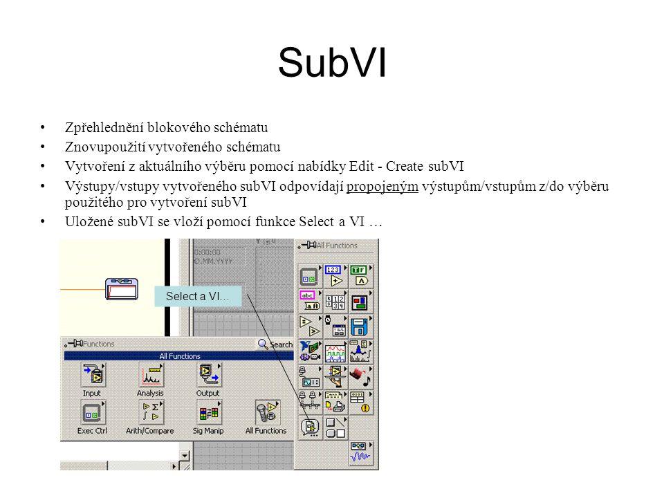 SubVI Zpřehlednění blokového schématu