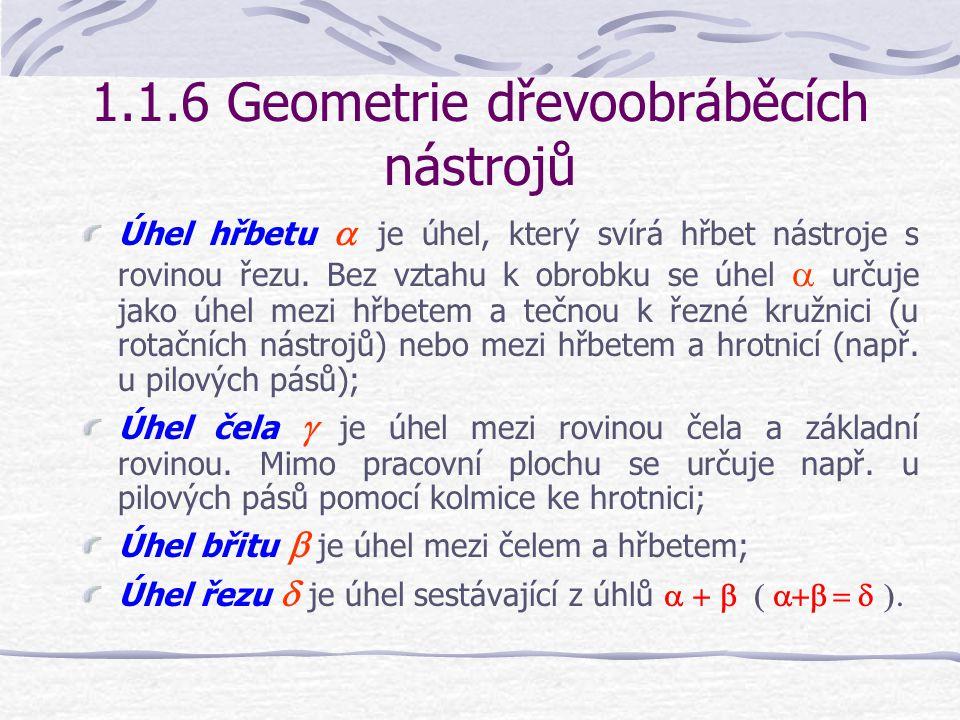 1.1.6 Geometrie dřevoobráběcích nástrojů