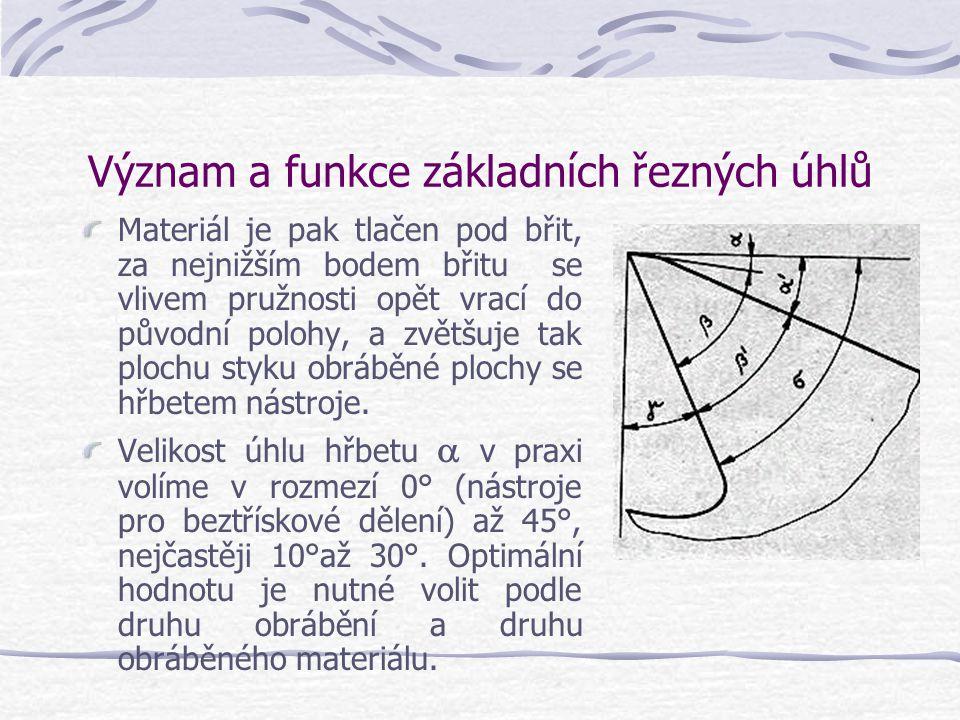 Význam a funkce základních řezných úhlů