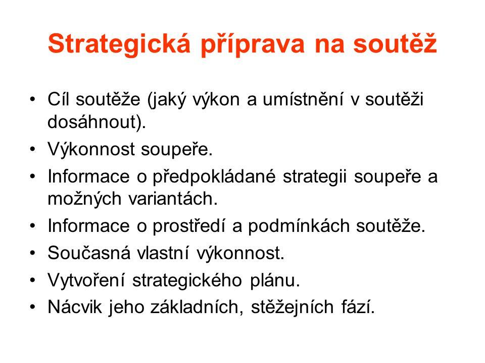 Strategická příprava na soutěž