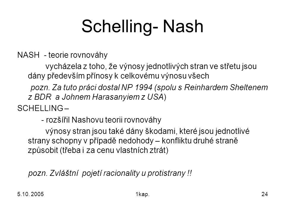 Schelling- Nash NASH - teorie rovnováhy