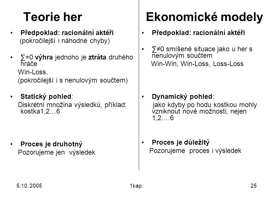 Teorie her Ekonomické modely