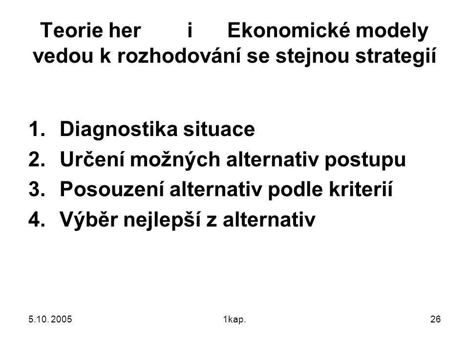 Určení možných alternativ postupu Posouzení alternativ podle kriterií