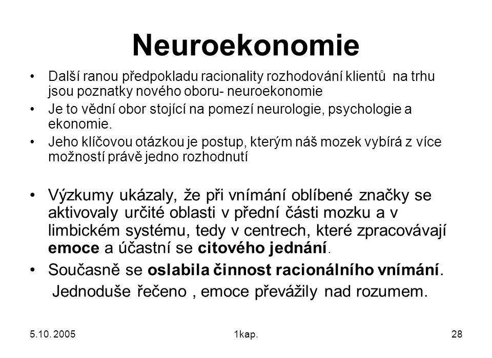Neuroekonomie Další ranou předpokladu racionality rozhodování klientů na trhu jsou poznatky nového oboru- neuroekonomie.