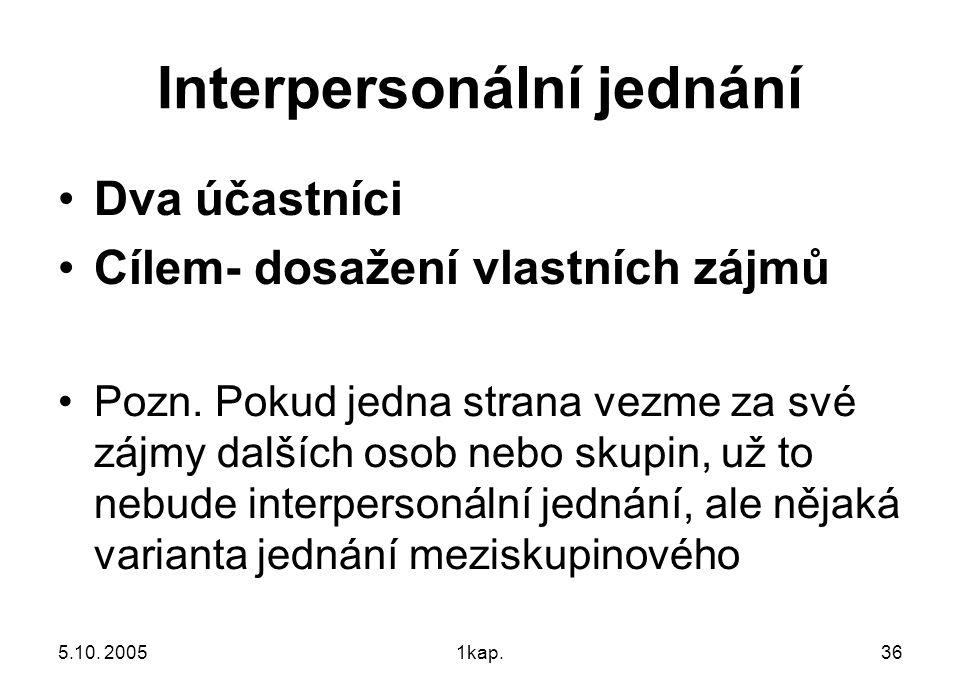 Interpersonální jednání
