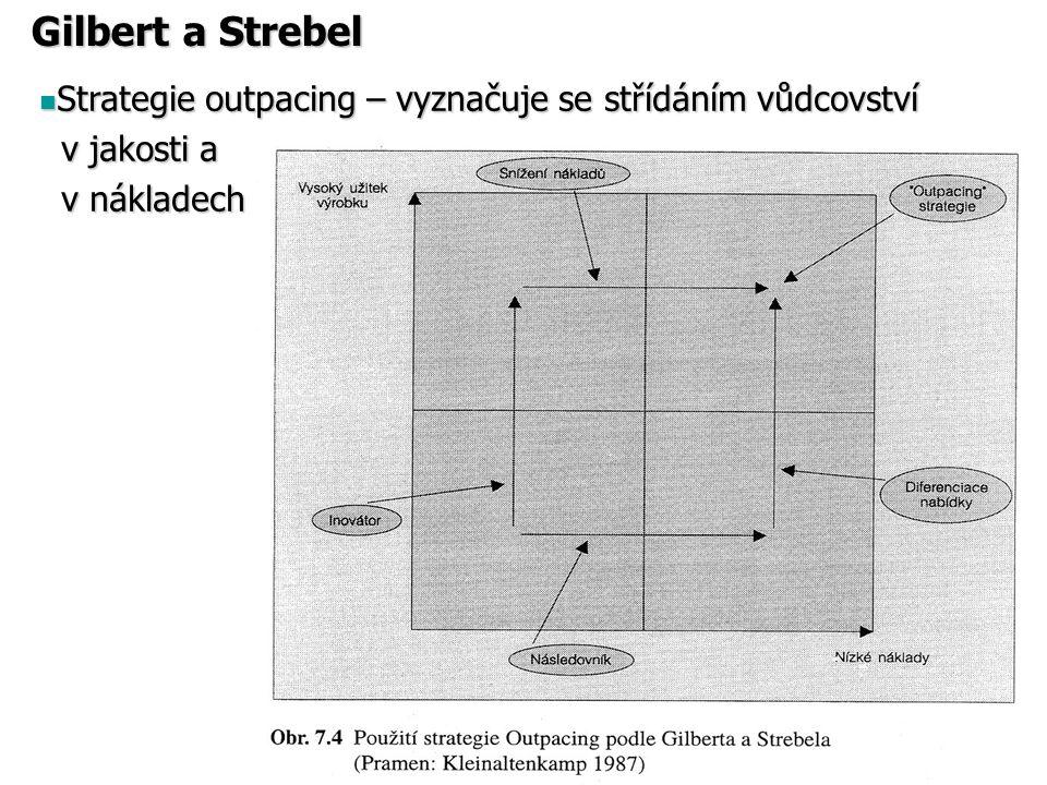 Gilbert a Strebel Strategie outpacing – vyznačuje se střídáním vůdcovství v jakosti a v nákladech