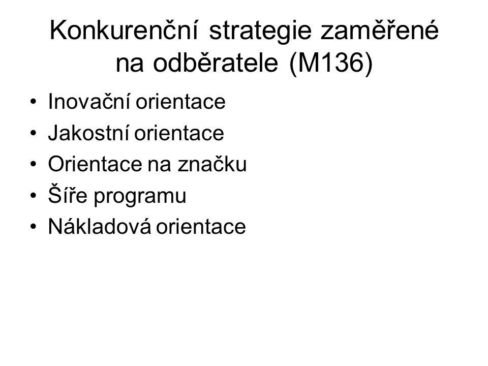 Konkurenční strategie zaměřené na odběratele (M136)