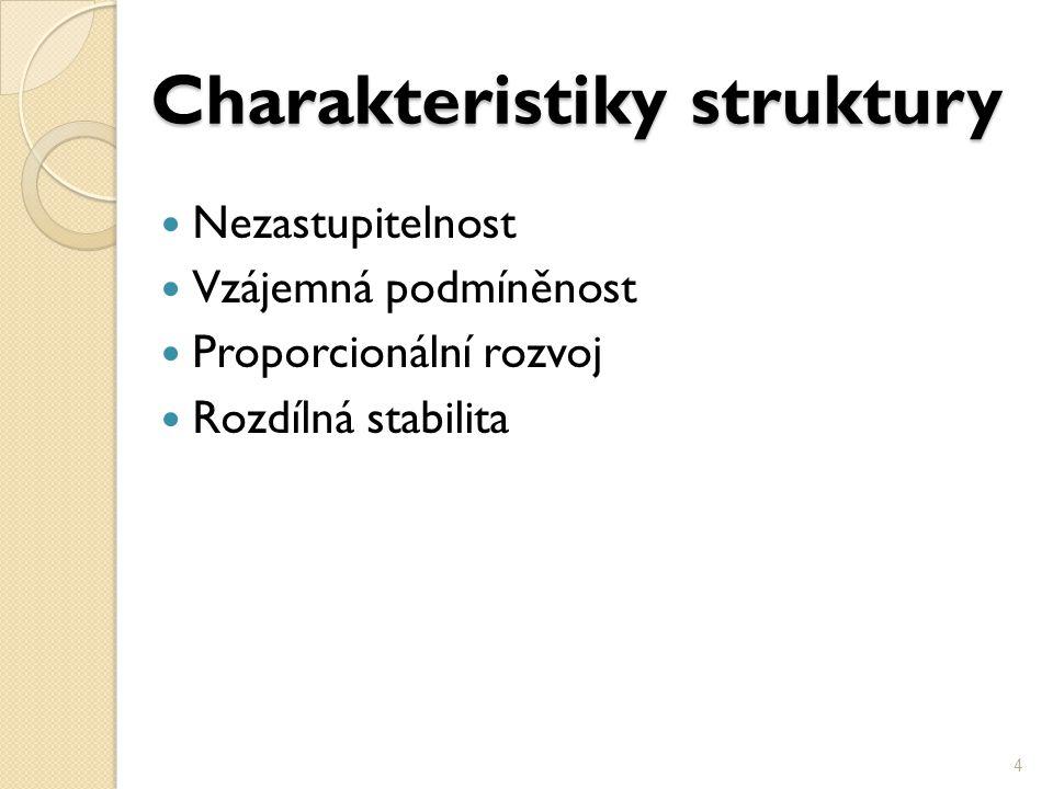 Charakteristiky struktury