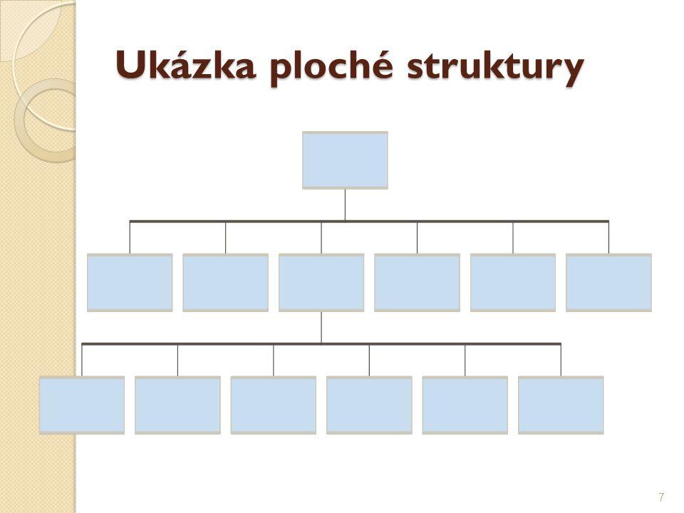 Ukázka ploché struktury