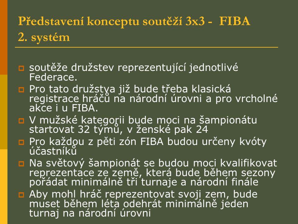 Představení konceptu soutěží 3x3 - FIBA 2. systém