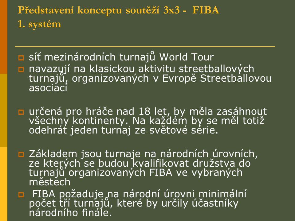 Představení konceptu soutěží 3x3 - FIBA 1. systém