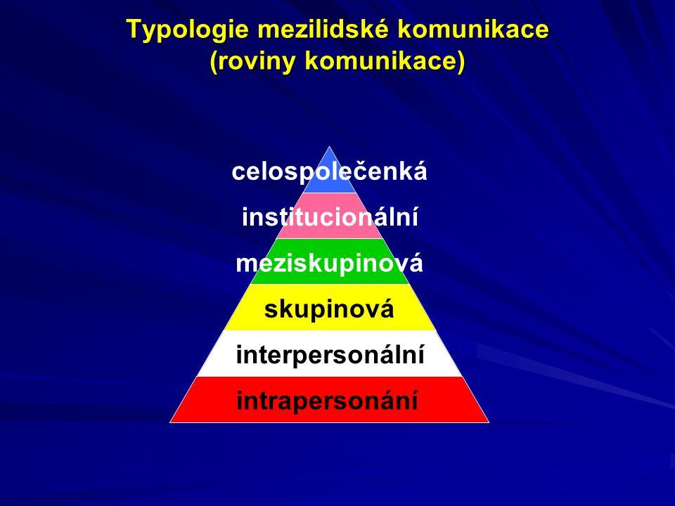 Typologie mezilidské komunikace (roviny komunikace)