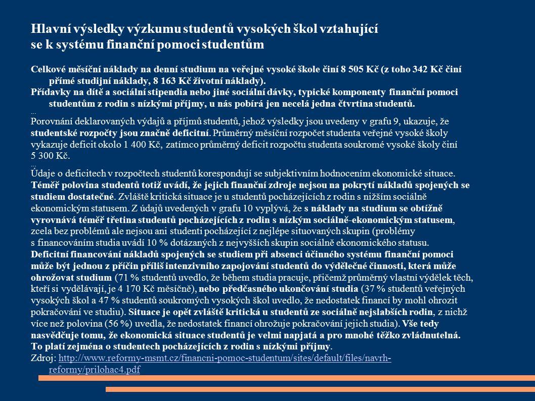 Hlavní výsledky výzkumu studentů vysokých škol vztahující