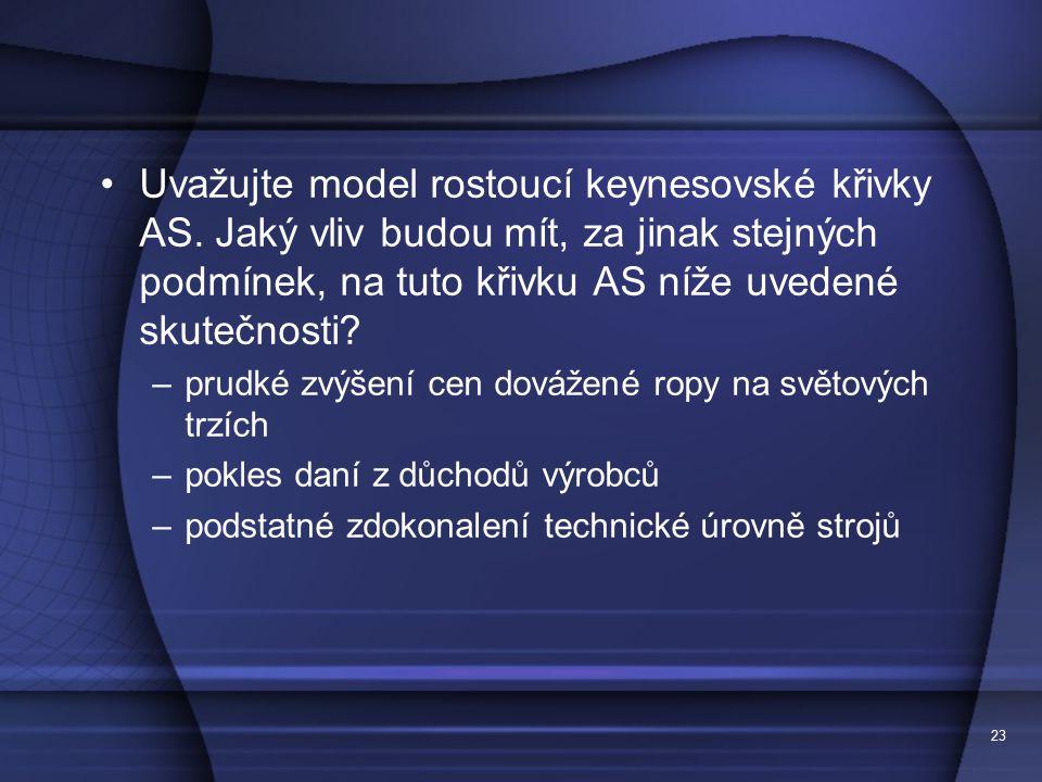 Uvažujte model rostoucí keynesovské křivky AS