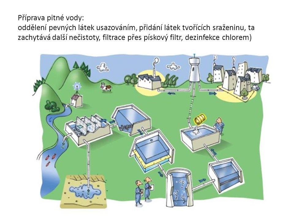 Příprava pitné vody: oddělení pevných látek usazováním, přidání látek tvořících sraženinu, ta zachytává další nečistoty, filtrace přes pískový filtr, dezinfekce chlorem)
