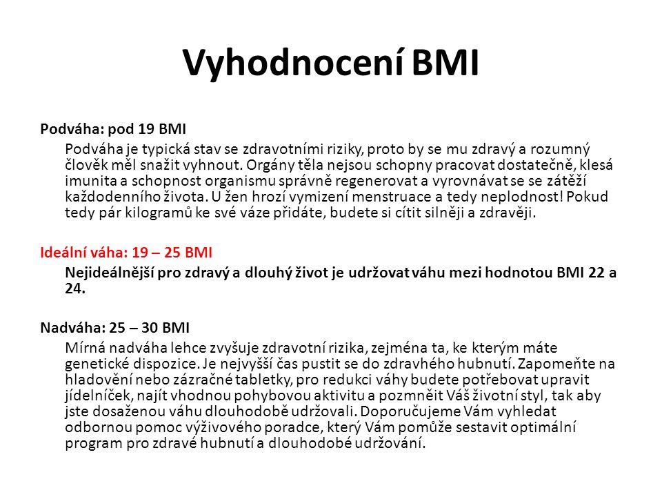 Vyhodnocení BMI