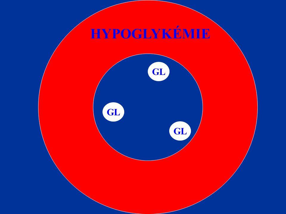 HYPOGLYKÉMIE GL GL GL