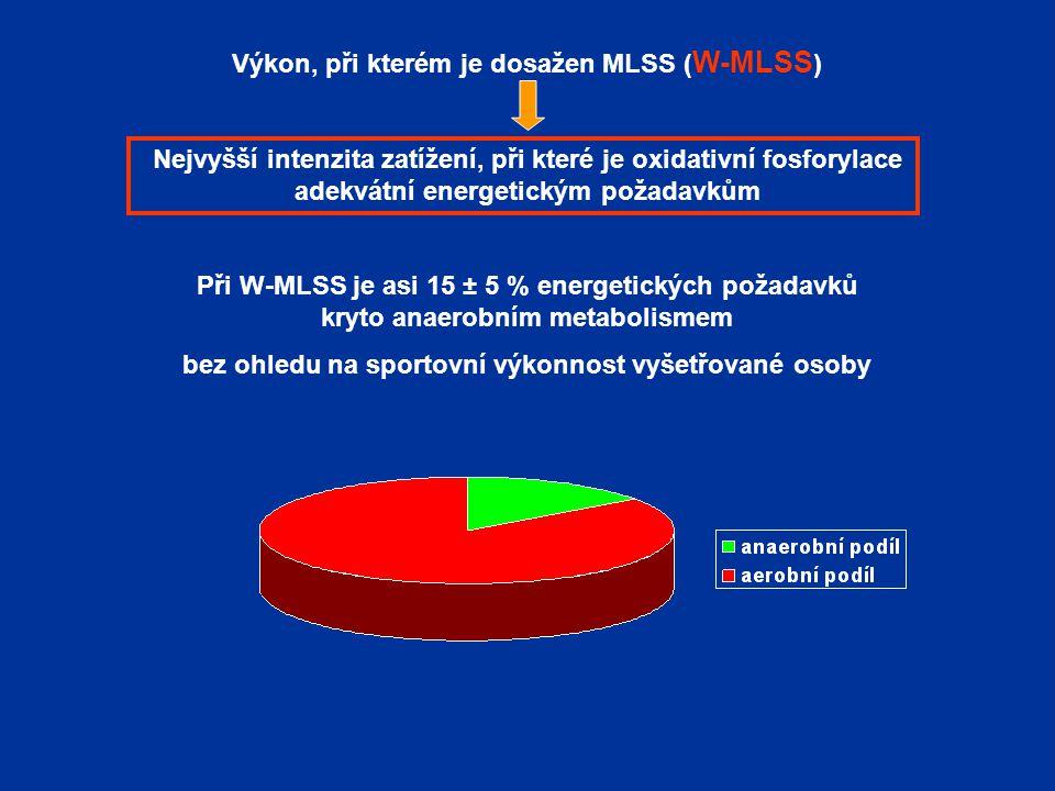 Výkon, při kterém je dosažen MLSS (W-MLSS)