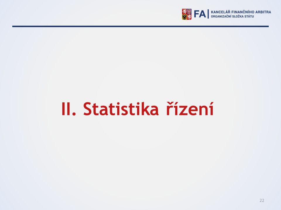II. Statistika řízení
