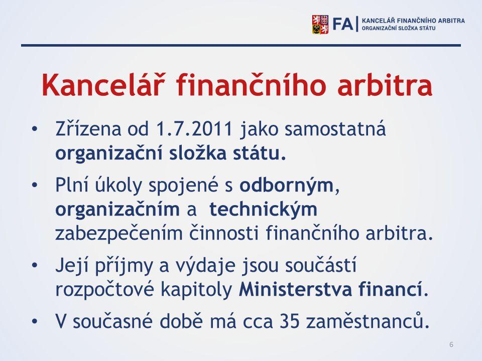 Kancelář finančního arbitra