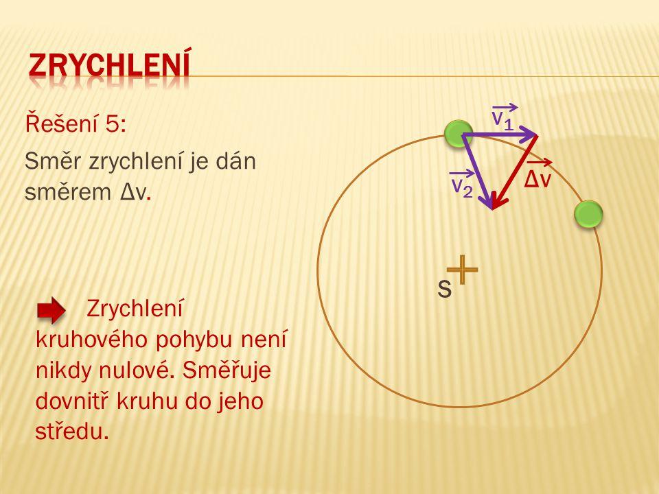 zrychlení v1 Řešení 5: Směr zrychlení je dán směrem Δv. Δv v2 S