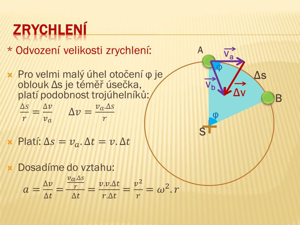 zrychlení va Δs vb Δv B S * Odvození velikosti zrychlení: