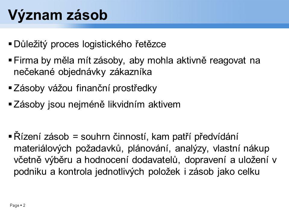 Význam zásob Důležitý proces logistického řetězce