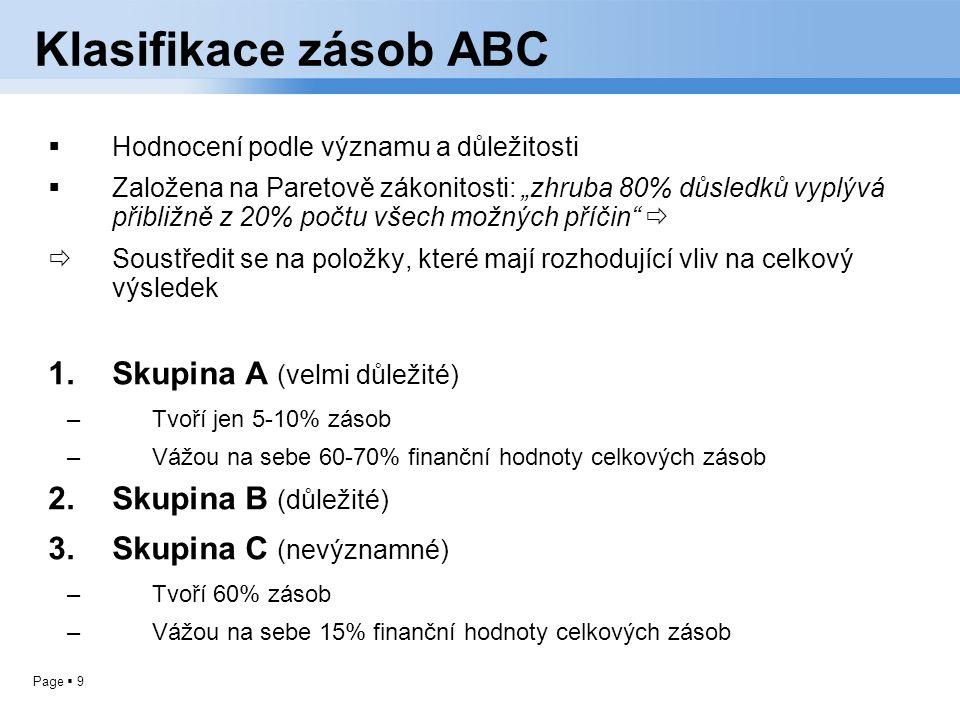 Klasifikace zásob ABC Skupina A (velmi důležité) Skupina B (důležité)