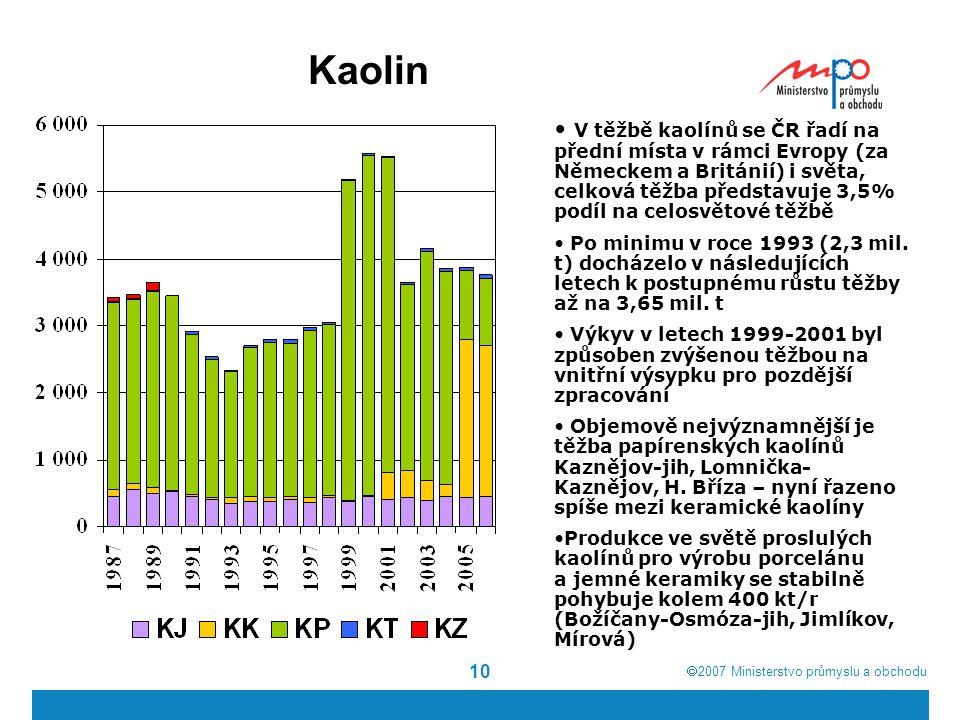 Kaolin