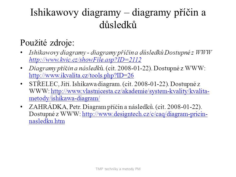 Ishikawovy diagramy – diagramy příčin a důsledků