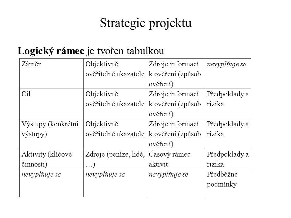 Strategie projektu Logický rámec je tvořen tabulkou Záměr